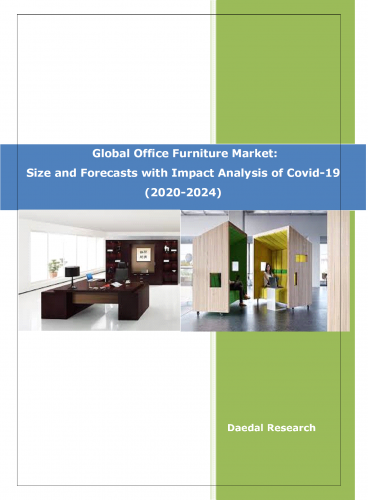 Global Office Furniture Market Size & Share | Industry Analysis, 2020