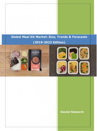 Global Meal Kit Market Report