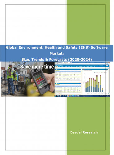 Global Environment, Health and Safety (EHS) Software Market Research Reports