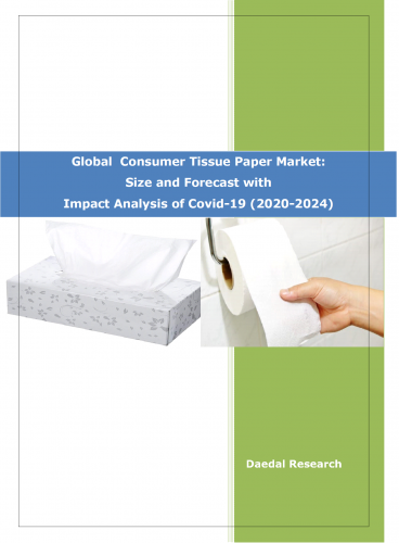Global Consumer Tissue Paper Market | Growth,Trends and Forecast - 2020