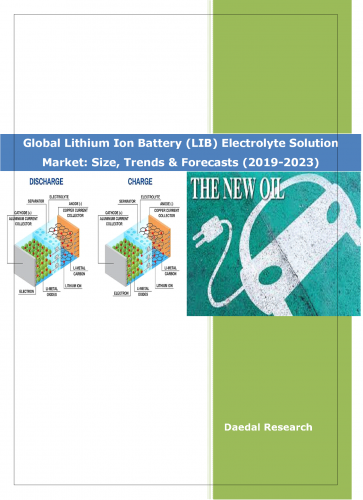 Global Lithium Ion Battery Market & Global Lithium Ion Battery LIB Electrolyte Solution Market reports || Daedal Research