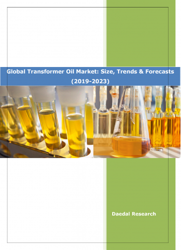 Global Transformer Oil Market :: Global Industrial Robot Market OR The US Corporate Wellness Services Market Reports