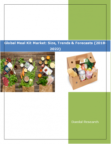 Global Meal Kit Market Report: Size, Trends & Forecasts (2018-2022)