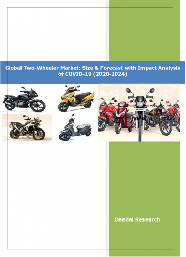 Global Two-Wheeler Market | Industry Analysis 2020