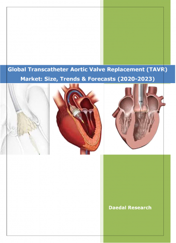 Global Transcatheter Aortic Valve Replacement (TAVR) Market Size & Share | Industry Analysis, 2020