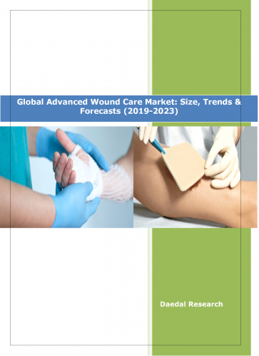 Advanced Wound Care Market Research Report | Advanced Wound Care Market Future Trends | Advanced Wound Care Market Structure | Advanced Wound Care Market Predictions