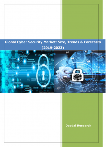 Cyber Security Market | Cyber Security Market Outlook | Cyber Security Industry |Cyber security industry analysis Research Reports