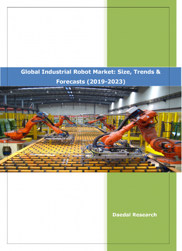 Industrial Robotics Market Analysis in USA, India | Industry Outlook | Overview Infographic | Insights in India