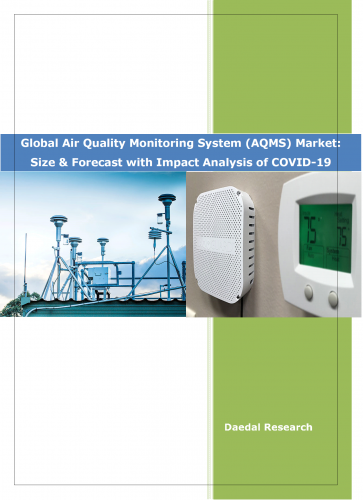 Global Air Quality Monitoring System Market | Industry Analysis 2020