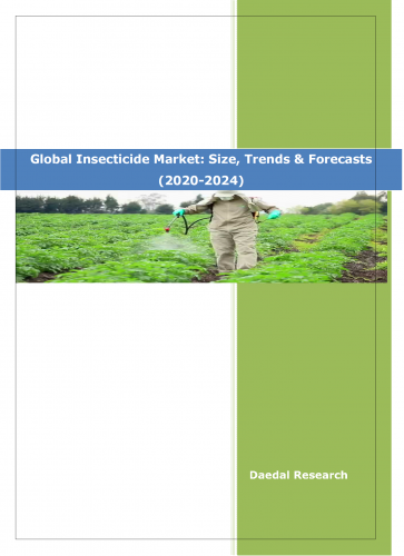 Global Insecticide Market | Growth, Trends and Forecast - 2020