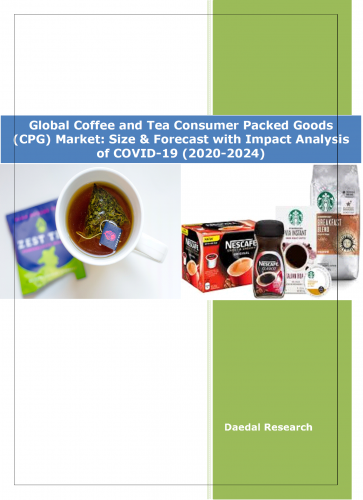 Global Coffee and Tea Consumer Packaged Goods (CPG) Market | Growth,Trends and Forecast - 2020