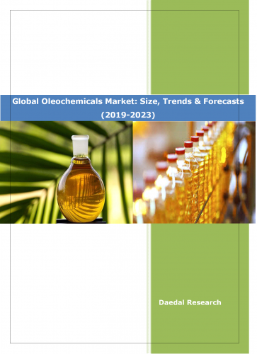 Global Oleochemicals Market Research Reports Size, Trends and Forecasts 2019