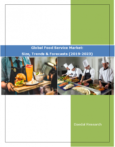 Global Foodservice Market Report: Size, Trends & Forecasts (2019-2023)