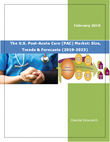 The US Post-Acute Care (PAC) Market Report: Size, Trends & Forecasts (2019-2023)