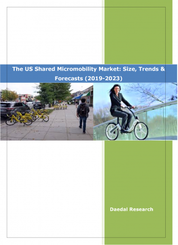 US Shared Micromobility Market | Shared micromobility industry | US Shared micromobility industry outlook | Shared micromobility industry growth.