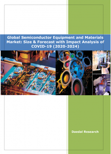 Global Semiconductor Equipment and Materials Market | Industry Analysis 2020