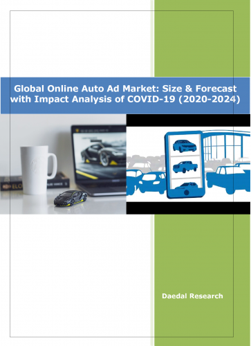Global Online Auto Ad Market | Industry Analysis 2020