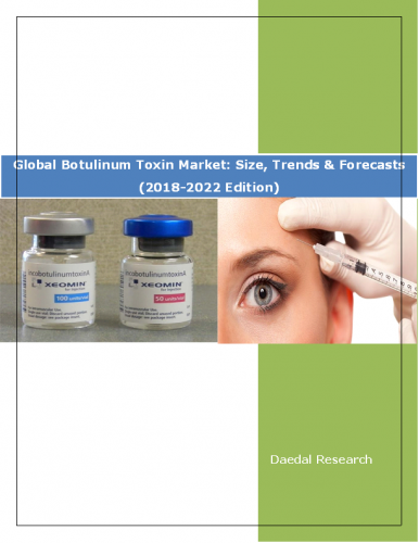 Global Botulinum Toxin Market Report: Size, Trends and Forecasts (2018-2022 Edition)