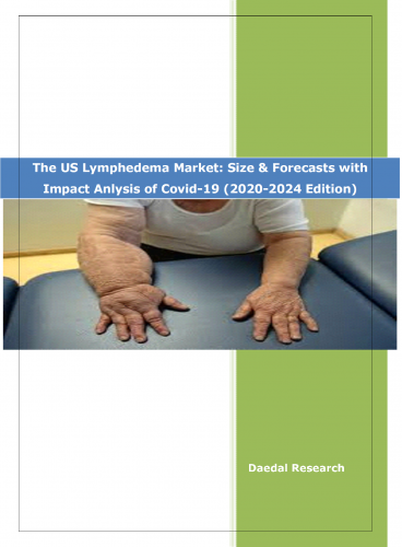 US Lymphedema Market | Industry Analysis 2020